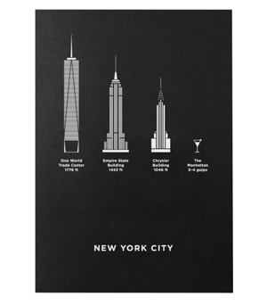 ME&HIM&YOU City Screen Print - New York Limited Edition
