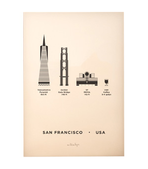 ME&HIM&YOU City Screen Print - San Francisco